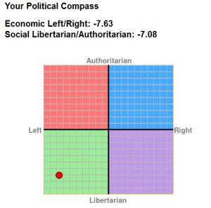political-compass
